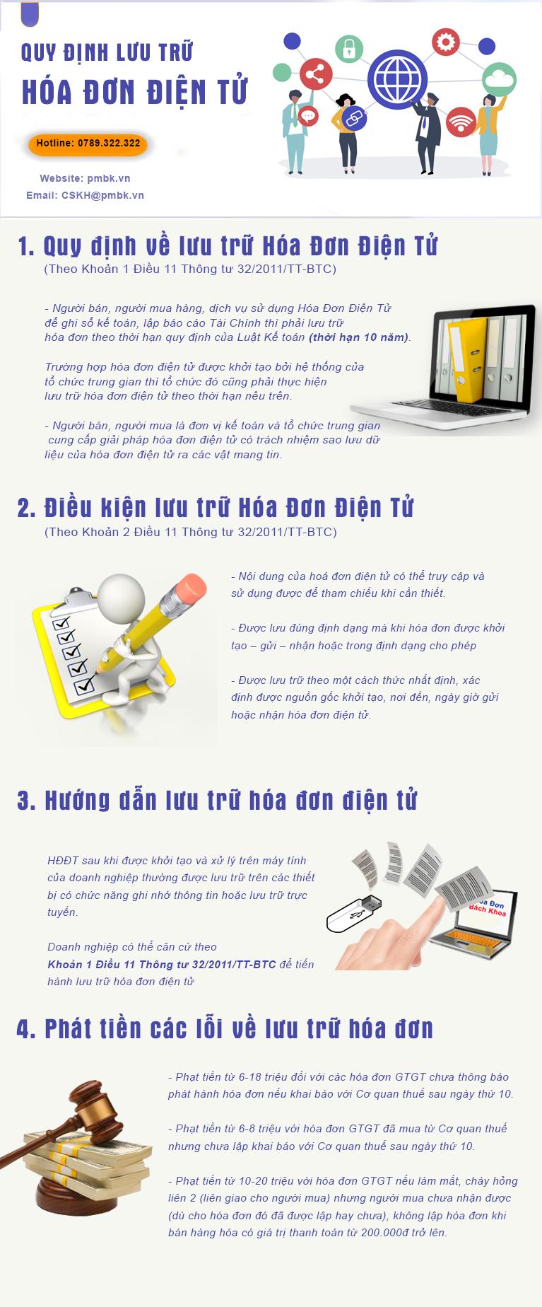quy định về lưu trữ hóa đơn điện tử