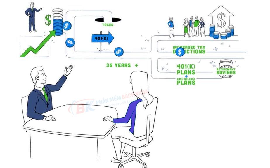 Chiến lược quản lý nhân sự và kế hoạch tài chính