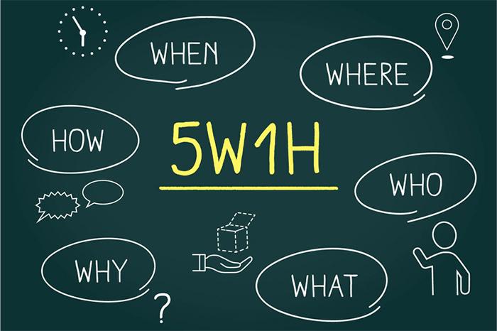 Phương pháp 5W1H