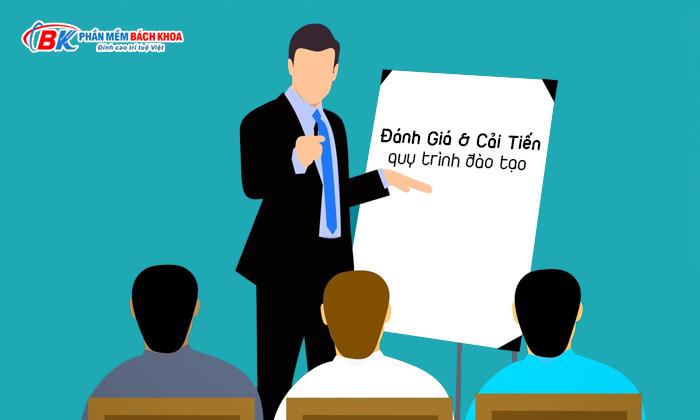 đánh giá- cải tiến quy trình quản lý đào tạo nội bộ doanh nghiệp